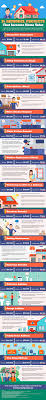 You Remodel 50 best remodeling & home improvement ideas to increase value 7375 by uwakikaiketsu.us