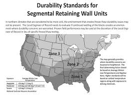 Small Picture Retaining Wall Design Guidelines