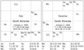 Gandhi Chart Hora Sarvam Mahatma Gandhi And Freedom Fight