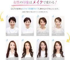 動画顔タイプメイク キュートからフェミニンへ 顔タイプ診断で