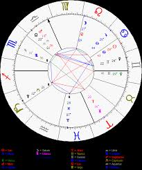 Pin By Laura Alexis On Spirituality Free Natal Chart Free