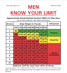 Alcohol Weight Chart How Many Drinks Will Put You Over The Legal Limit Casper