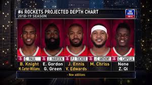 Houston Rockets Depth Chart 2018 19 Nba Preview Houston Rockets