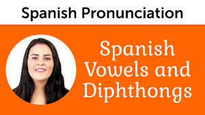 Let's learn the alphabet in spanish and learn the spanish alphabet pronunciation of spanish learning how to pronounce the spanish alphabet, or abecedario. The Only Spanish Pronunciation Guide You Ll Ever Need