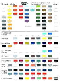 Rustoleum Paint Chart Rustoleum Re Color Pmnews Co