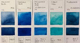 Jane Blundell Artist M Graham Watercolours