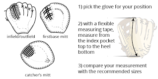 Catchers Mitt Size Chart Fielding Glove Sizing Guide