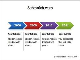 5 year timeline template 5 ways to make your timelines memorable