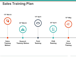 Sales Training Template Sales Training Plan Powerpoint Slide Deck Samples