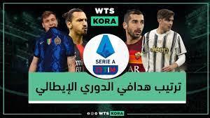 جدول ترتيب هدافي الدوري الإيطالي 2021-2022 - واتس كورة