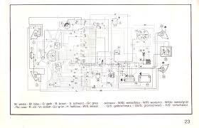 honda civic radio wiring diagram discover your wiring 90 jeep cherokee fuse box diagram