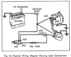 hafeisaima car charging system circuit diagram is shown as above charging system functional diagram