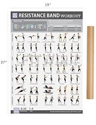 Body Fitness Chart Resistance Band Tube Exercise Poster Now Laminated Total