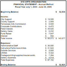 Financial Year Example Financial Statements Tennessee Arts Commission