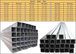 Q235 Ms Carbon Steel Square Pipe Galvanized Tube Weight Chart Price Buy Ms Steel Square Pipe Galvanized Square Steel Tube Galvanized Tube Weight