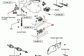 93 jeep wrangler wiring diagram 93 free wiring diagram image for 1995 Jeep Wrangler Wiring Diagram geo metro radio wiring diagram view besides cadillac throttle position sensor moreover 2000 ford mustang fuel 1995 jeep wrangler wiring diagram