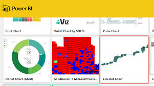 Dotted Line Chart With Play Axis Power Bi Desktop Dagdoo Org