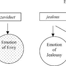 pdf 8 envy and jealousy in russian