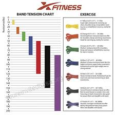 Pull Up Assist Band By Xfitness Top Rated Stretch Resistance