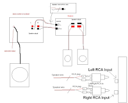 rca to speaker wire diagram data wiring diagrams \u2022 rca wiring diagram splicing speaker wire to rca cable need advice and within wiring rh autoctono me rca to