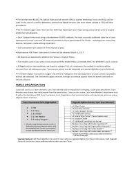 Warhammer 40k Teams Tournament Rules By Millennium Games