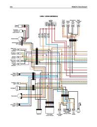 1985 fxwg wiring diagram 1985 wiring diagrams hd 883 03 circuit fxwg wiring diagram hd 883 03 circuit