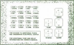 1994 saturn sl2 fuse box diagram 1994 wiring diagrams