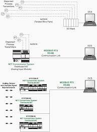 micrologix 1400 wiring diagram micrologix image modbus cable wiring modbus wiring diagrams car on micrologix 1400 wiring diagram