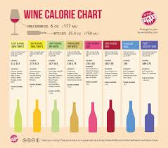 katiesheadesign wine nutrition facts calorie chart