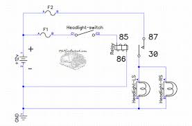 wiring diagram for hot rod the wiring diagram wiring a hot rod diagram wiring wiring diagrams for car or wiring