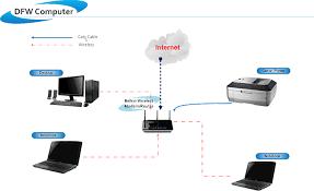 network design dfw computer onsite computer repair yamanto ipswich network design