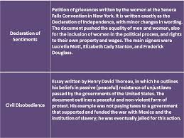 Ch. 16 Review Declaration Of Sentiments Petition Of Grievances ...