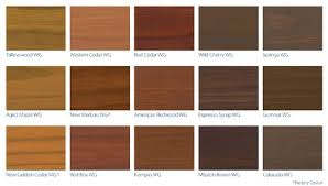 wood colours for furniture. there are several products that one can use to remove colour wood stains a good remover is product called goof off apply light coating colours for furniture o