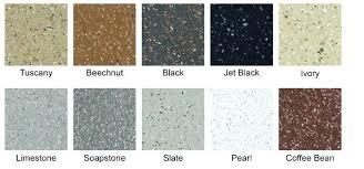 countertop paint kit giani granite home depot canada
