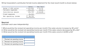 Formate Of Income Statement Solved Whirly Corporations Contribution Format Income St