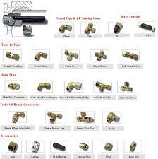 Hydraulic Fittings Ss304 Hydraulic Fitting Din 2353