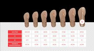 Women S Shoe Size Chart Brazil Sandals Guide