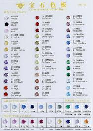 Price Per Carat Chart Synthetic Emeralds Synthetic Green Beryl Be3al2 Si6o13 Rough Stones Prices Per Carat View Emeralds Rough Ds Jewelry Product Details From Wuzhou