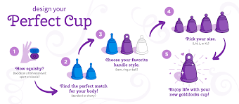 Which Menstrual Cup Is Best For You Find Out Here