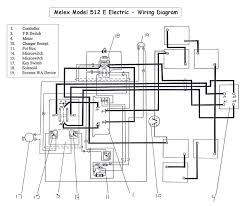 taylor dunn wiring diagram wiring diagram and schematic design wiring diagram 1980 club car diagrams and schematics