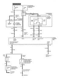 Diagram 2000