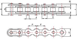 Motorcycle Chain Chart Kmc International Inc Motorcycle Component Bu
