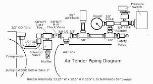 12 volt winch switch diagram wiring schematic brandforesight co winch contactor wiring diagram inspirational 12 volt solenoid wiring