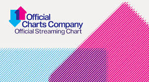 Official Music Charts Official Charts Company Streaming Uk Music Charts