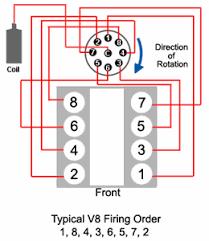 dodge durango trailer wiring diagram wirdig 2001 dodge ram spark plug wiring diagram wiring diagram website