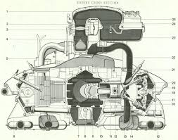 porsche 356 engine diagram wire diagram Engine Breakdown Diagrams 1987 GMC 4000 porsche 356 engine diagram new cross section drawing example