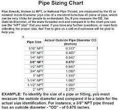 Gas Pipe Sizing Chart Copper 2 Psi Gas Sizing Chart Futurenuns Info