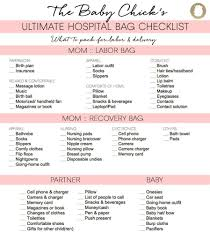 birth plan suggestions the ultimate hospital bag checklist baby chick