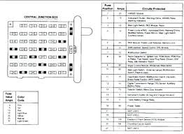 2009 ford e 250 fuse diagram wiring diagram long 2009 e250 fuse diagram wiring diagram list 2009 ford e 250 fuse diagram