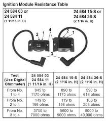 kohler starter solenoid wiring diagram tractor repair wiring diagram for alternator on tractor additionally wiring diagram group picture image by tag engine also